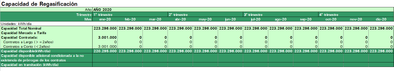 Capacidad BBG 2020