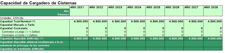 Cisternas BBG 2021-28
