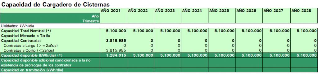 cisternas 2021-28